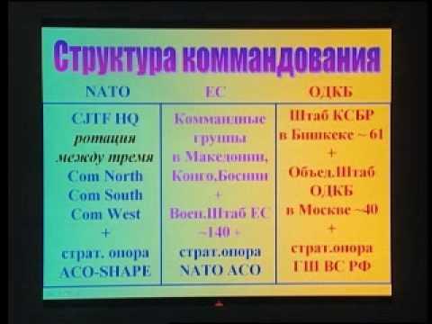 Международная безопасность и конфликты: лекция 4