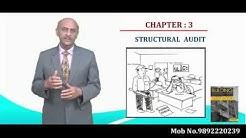 building repairs kelkar, Arun Kelkar