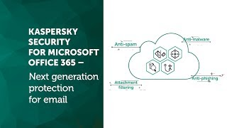 Kaspersky Security for Microsoft Office 365 – Next generation protection for email