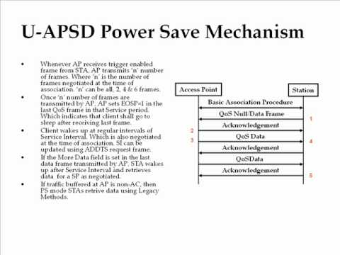 Power Save Mechanisms Supported in IEEE 802.11 Protocol - Tutorial 2