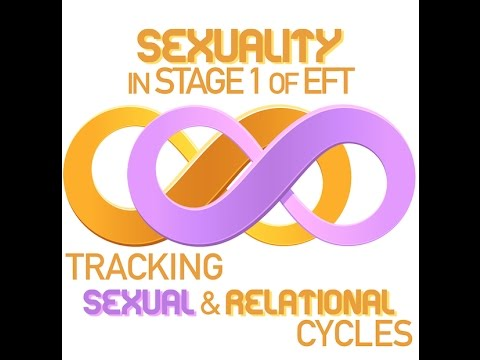 Sexuality with High Escalated Couples in Stage 1 EFT - YouTube