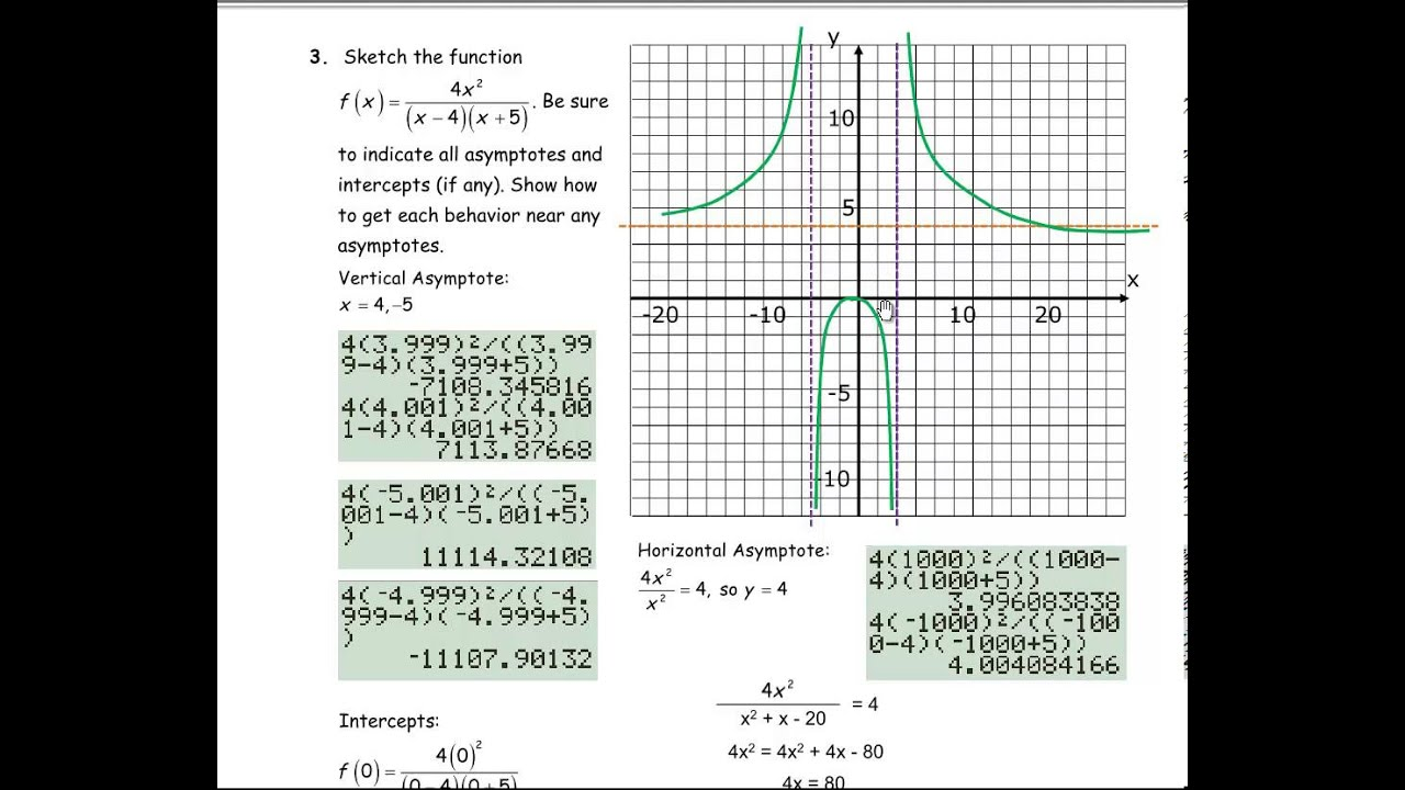 Mhf4u Unit 2 Advanced Polynomial And Rational Functions Review