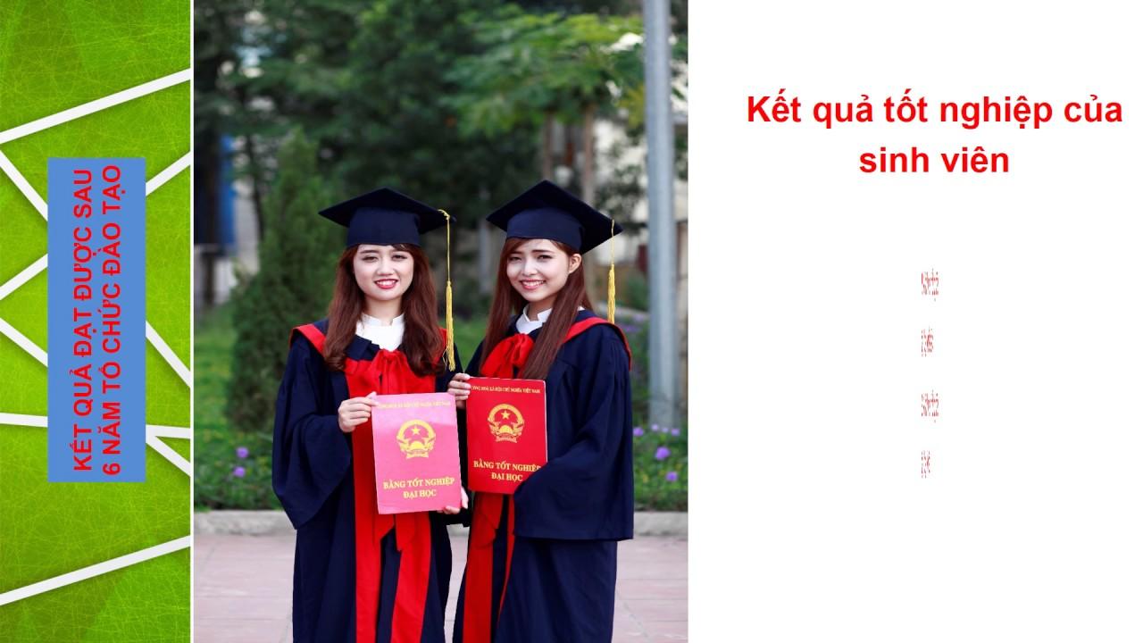 Khoa Quốc tế – Đại học Thái Nguyên | Những con số ấn tượng