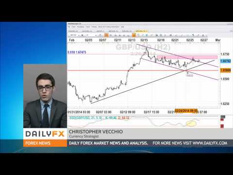 $-#forex-european-fx-trade-update-wednesday,-february-#-€