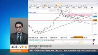 $ #Forex European FX Trade Update Wednesday, February # €