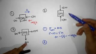 Newton's Laws Episode 3 - (Some exaṁples Free body Diagrams)