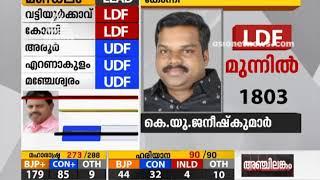 വട്ടിയൂർക്കാവിലും കോന്നിയിലും എൽഡിഎഫ്    Kerala Bypoll Results 2019