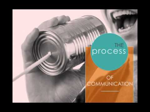 The Basics Of Communication Theory
