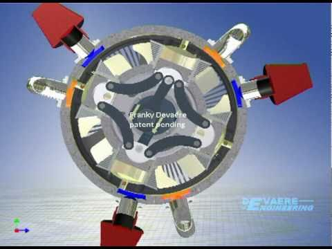 RBR - Radial Bi Rotary Balanced Piston Combustion Engine