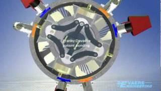 RBR - Radial Bi Rotary Balanced Piston Combustion Engine