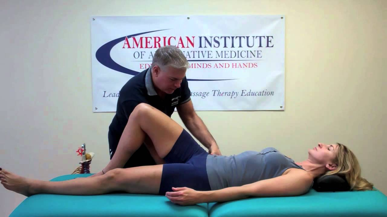 AIAM Derotating pelvis for anterior pelvic tilt  YouTube