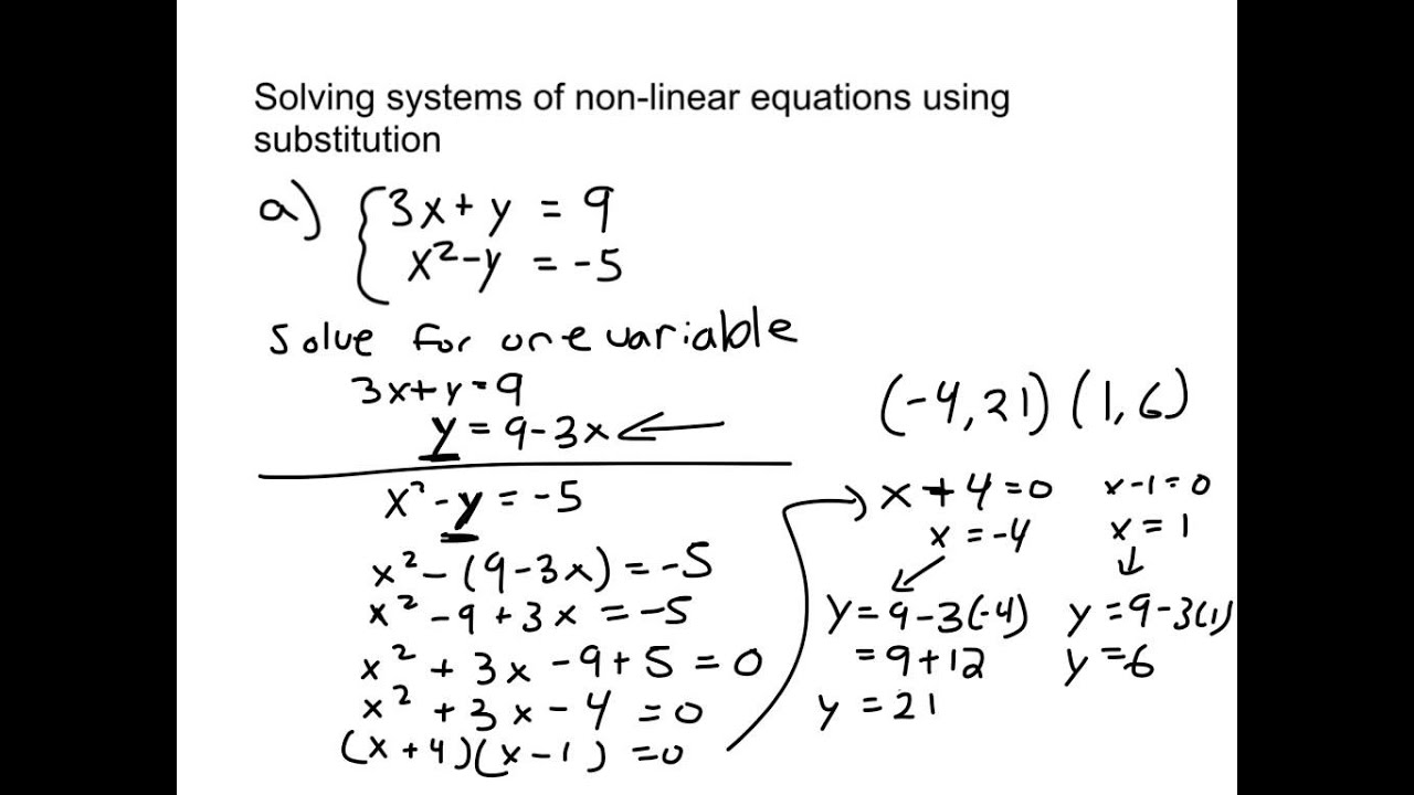 109 - Solving systems of non-linear equations using substitution ...