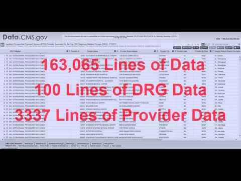 Hospital Charge Data Analysis