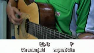 Jadi SepertiMu - True Worshipper (Cover)