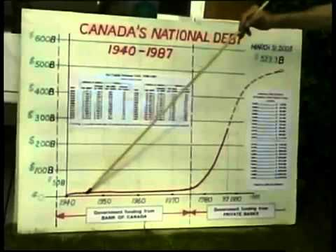 Canadian Banking System Exposed   Bill Abram LD)
