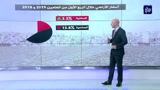 تعرف على أسعار الأصول العقارية في الربع الأول من العام الحالي - (1-7-2019)