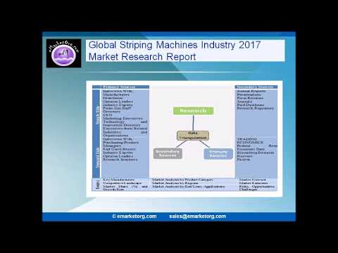 Striping Machines Market Top Players Analysis 2022 with Major Regions Sales and Revenue Forecasts