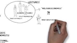 On Ethics and Economics (Amartya Sen)