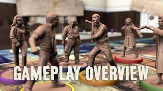 Gameplay Overview - Night of the Living Dead: A Zombicide Game
