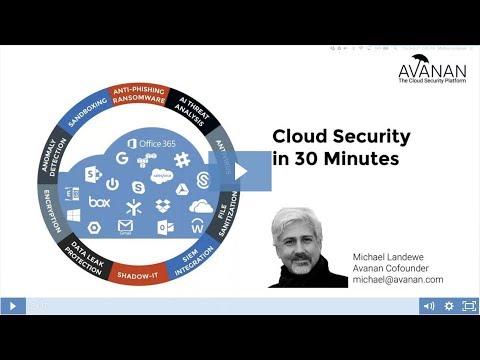 Understanding Cloud Security in 30 Minutes