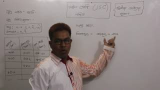 Class Eight Arithmatic Chapter 2 1 Loss & Profit
