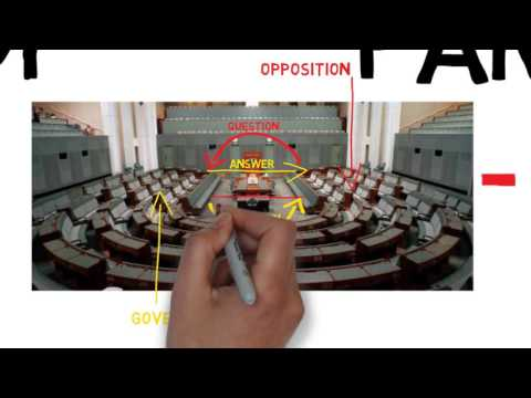 Parliamentary System - End of Political Clowns