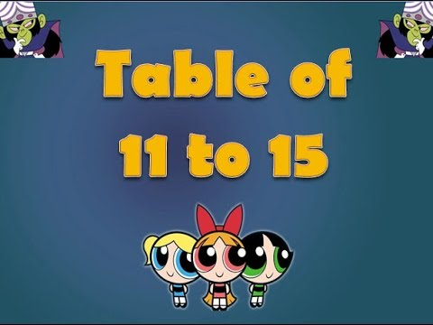 Table of 11 to 15 | Tables for Kids | Maths Tables
