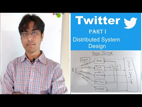 Twitter System Design Microservices Architecture Part I Facebook Interview Question Youtube