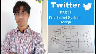 Twitter System Design - Microservices Architecture Part I - Facebook Interview Question screenshot 3