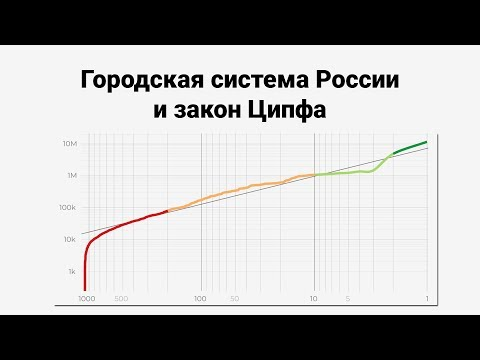 Городская система России