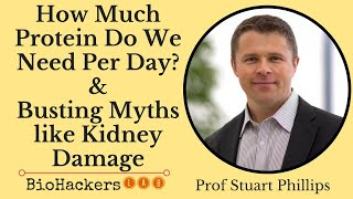 Prof Stuart Phillips: How Much Protein Should You Have a Day + Keto/Low Carb Needs