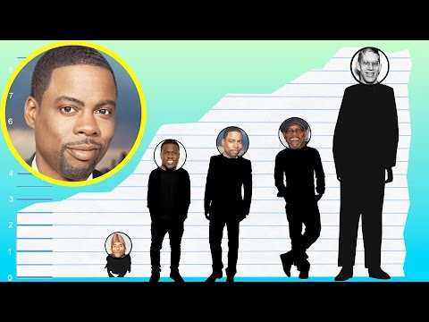How Tall Is Chris Rock? - Height Comparison!