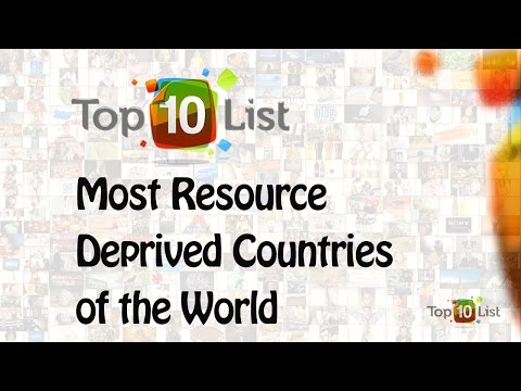 Top 10 Most Resource Deprived Countries