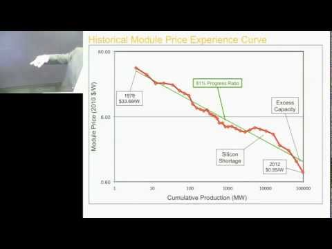Genesis and Growth of PV Industry: Dr. Richard Swanson