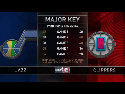 Inside The NBA: Jazz-Clippers Game 5 Analysis | NBA on TNT