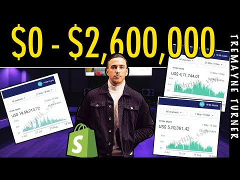 Shopify Success Story (2019) - $0 to $2,600,000 Shopify Dropshipping