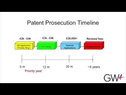 Protecting and exploiting your intellectual property: Patent prosecution