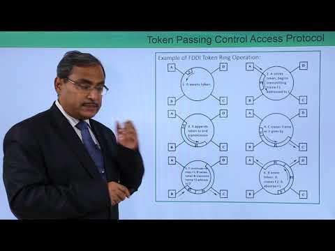 Token Passing Control Access Protocol