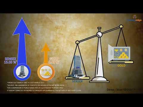 Gold vs Mutual Funds Hindi