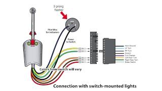 [SCHEMATICS_4PO]  Universal Bolt On Turn Signal Switch Wiring - YouTube | Universal Turn Signal Switch Wiring Diagram |  | YouTube