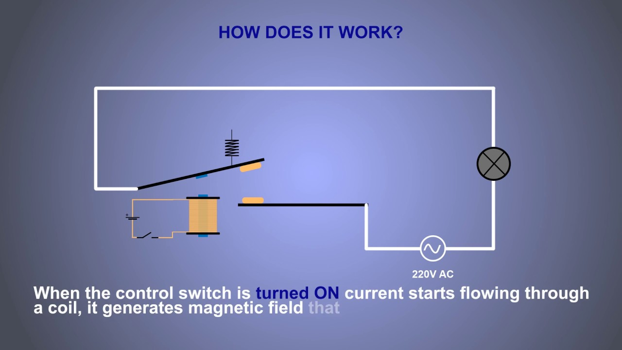 What Is A Relay How Does A Relay Works YouTube - Dpdt Relay Animation