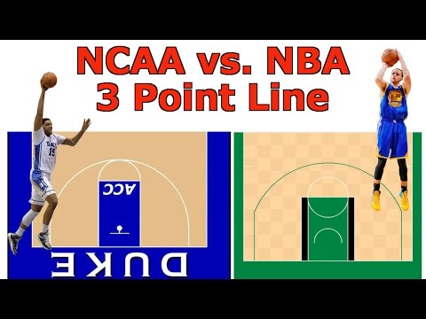 NCAA vs. NBA 3 Point Line