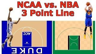 NCAA Vs NBA 3 Point Line
