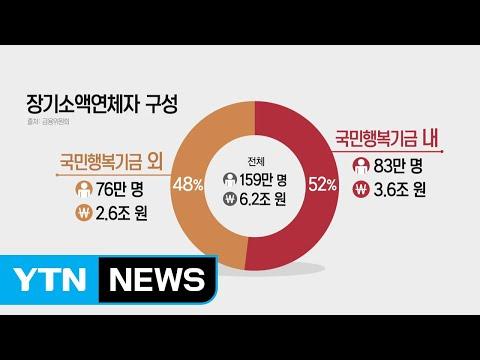 천만 원 이하 빚 10년간 못갚은 159만 명 탕감 / YTN