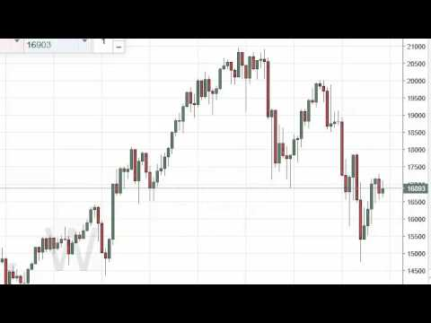 Nikkei Index forecast for the week of March 28 2016, Technical Analysis