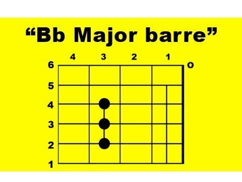 Bb Major barre Guitar Chord - YouTube