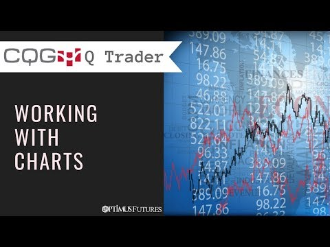 Q Trader - Working with Charting