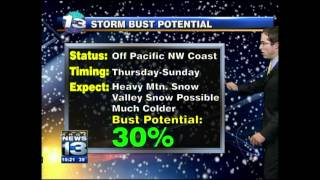 KRQE Weather 11-29-11