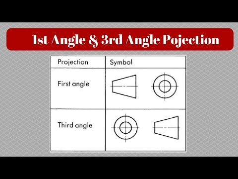 Difference between first angle and third angle projection | Piping Analysis