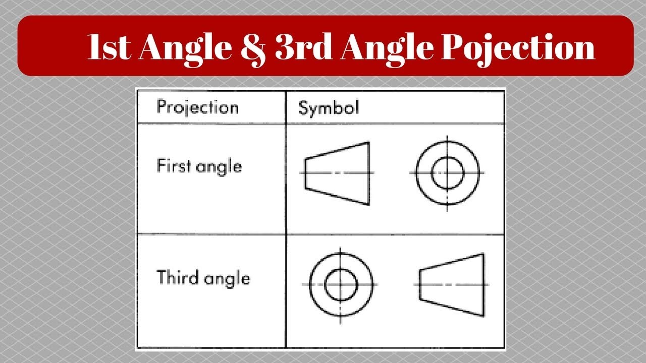Difference Between First Angle And Third Angle Projection Piping